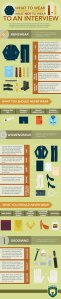 How-To-Dress-for-An-interview-Infographic